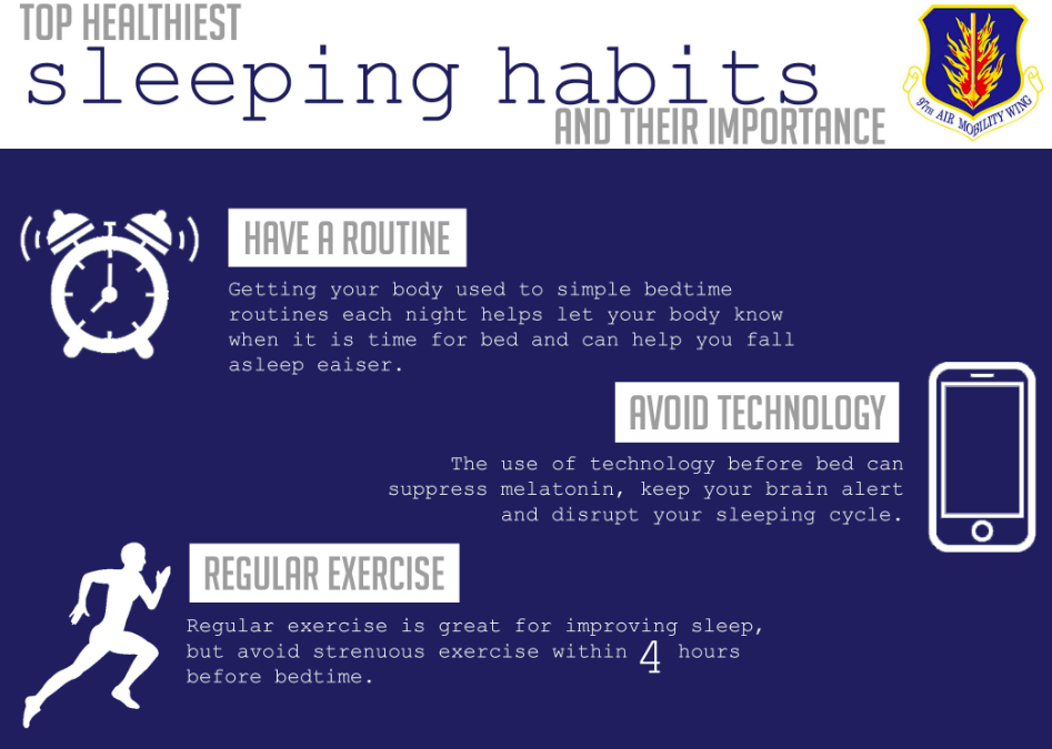 Infographic describing the top healthiest sleeping habits: having a routine, avoid technology, and regular exercise.